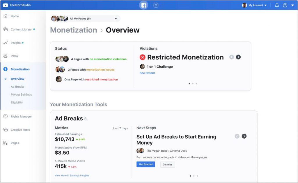 Facebook Video Monetisation