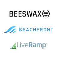 Beachfront Beeswax LiveRamp
